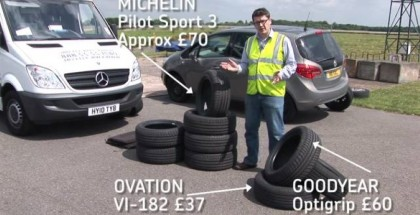 Cheap tires vs Expensive tires (1)