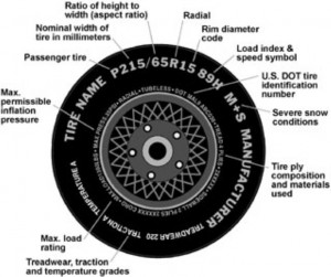 What Type of Tire Should I Buy (2)