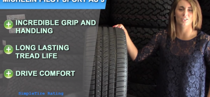Michelin Pilot Sport A/S 3 Tire Review – Video