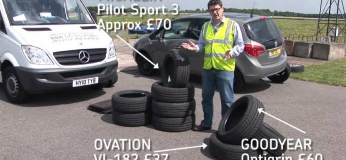 Cheap tires vs Expensive tires – Video